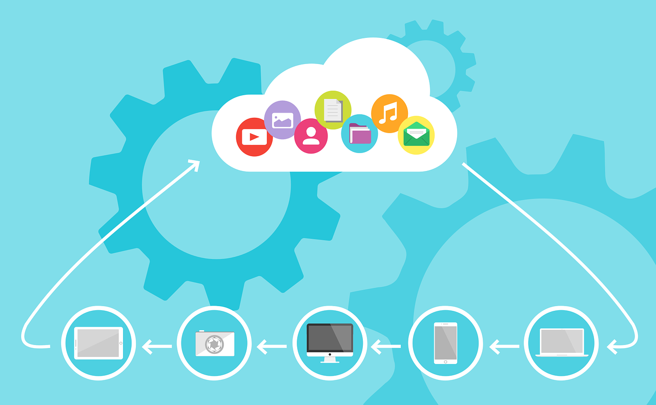 Cybersecurity Cloud security
